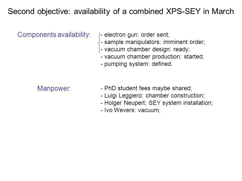 Second objective: availability of a combined XPS-SEY in March