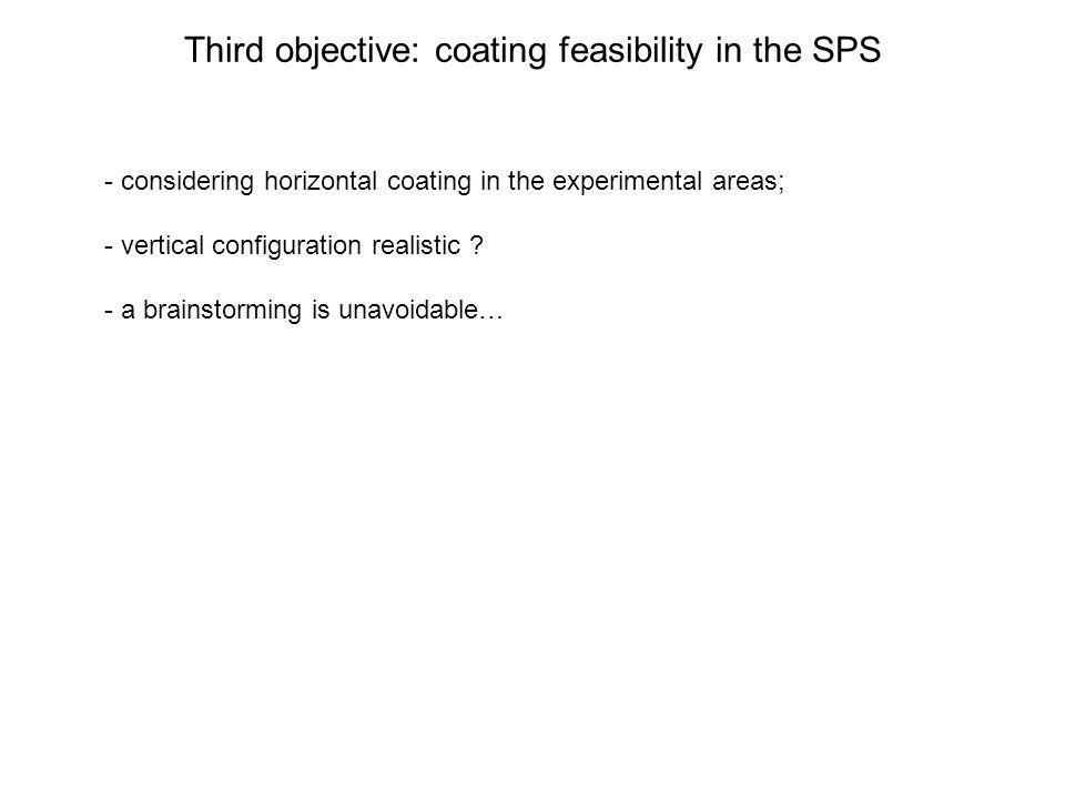 Third objective: coating feasibility in the SPS