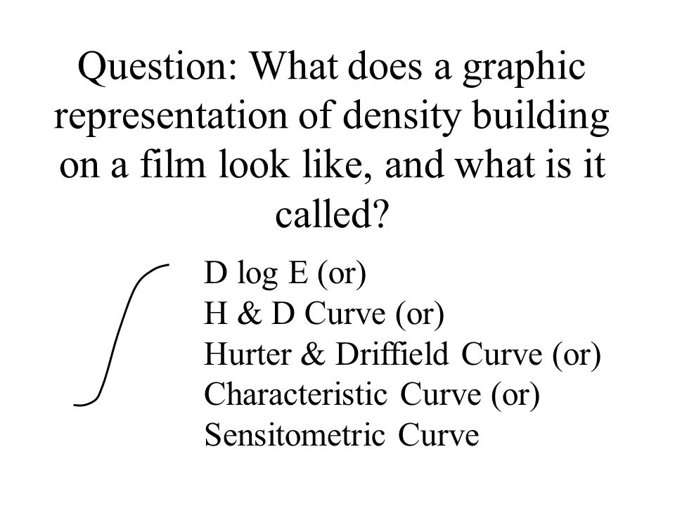 Question: What does a graphic representation of density building on a film look like, and what is it called
