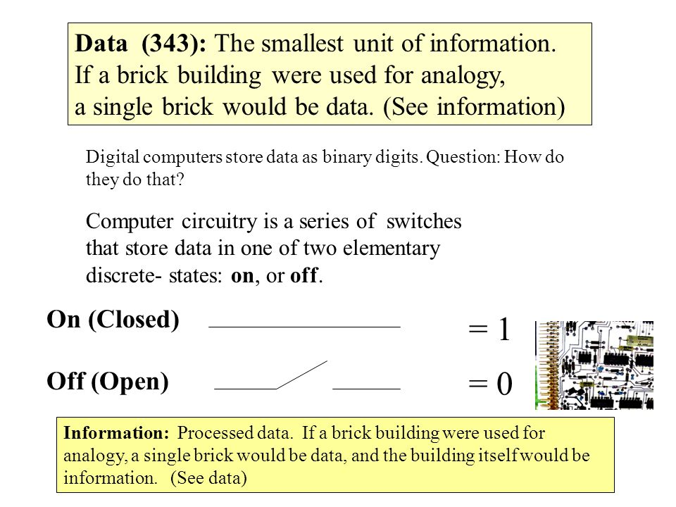= 1 = 0 Data (343): The smallest unit of information.