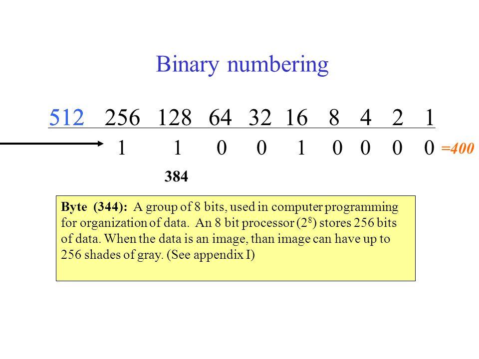 Binary numbering 512. 1. 2. 4. 8. 16. 32. 64. 128. 256. 512. 1. 1. 1. =400. 384.