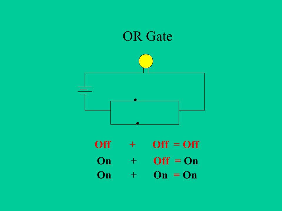 OR Gate Off + Off = Off On + Off = On On + On = On
