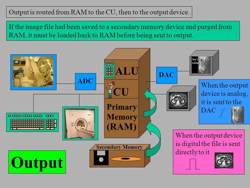 Output ALU CU (RAM) Primary Memory