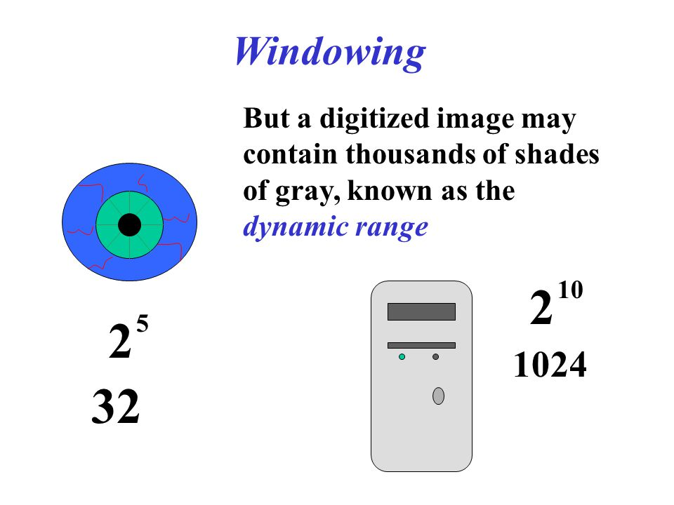 2 2 32 Windowing 1024 But a digitized image may