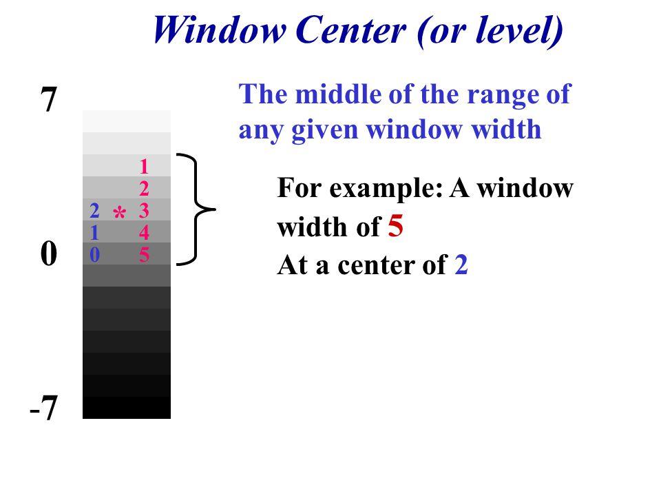 Window Center (or level)
