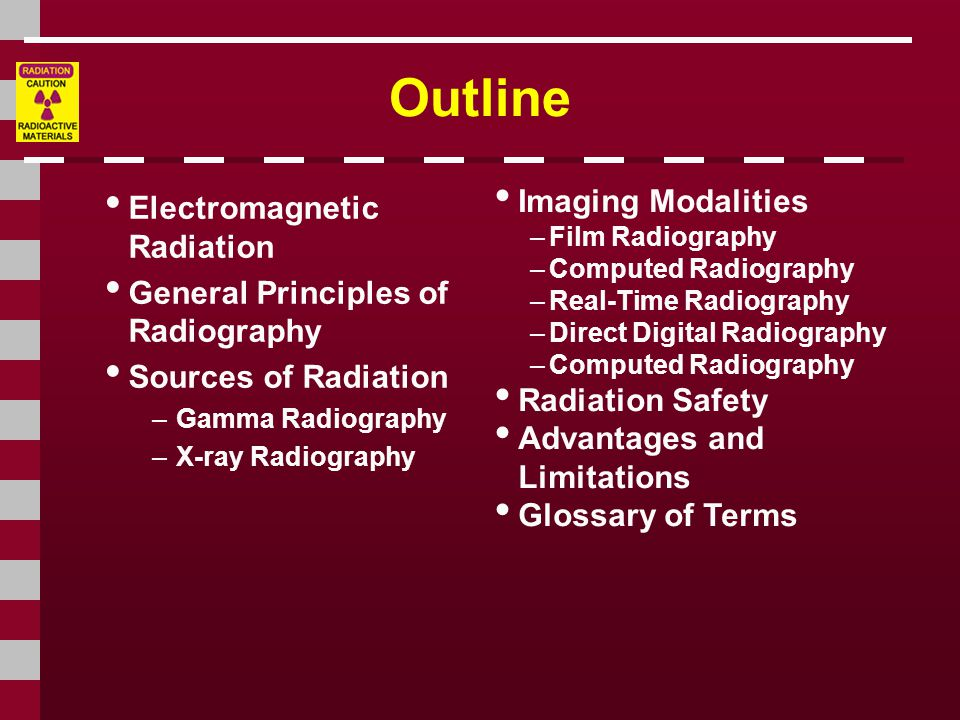 Outline Electromagnetic Radiation Imaging Modalities