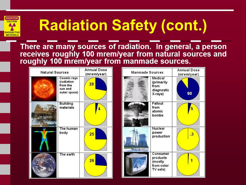 Radiation Safety (cont.)
