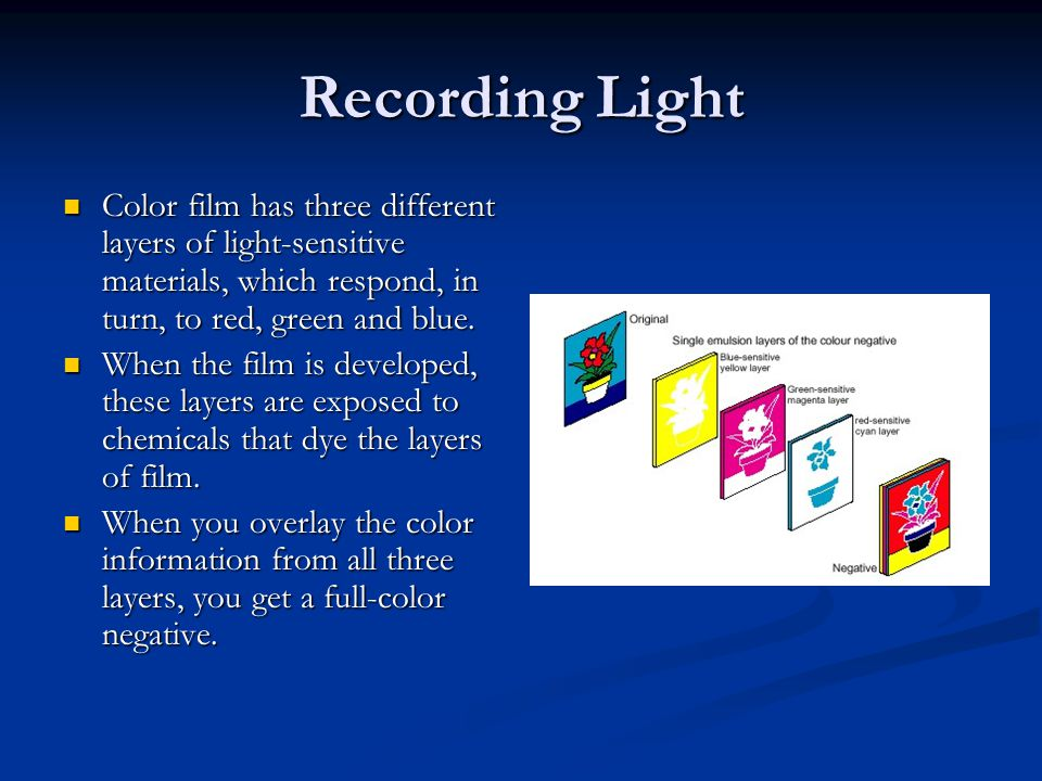 Recording Light Color film has three different layers of light-sensitive materials, which respond, in turn, to red, green and blue.