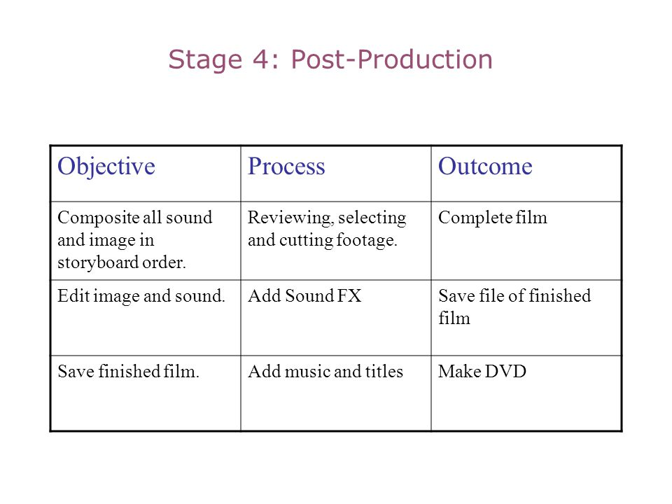 Stage 4: Post-Production