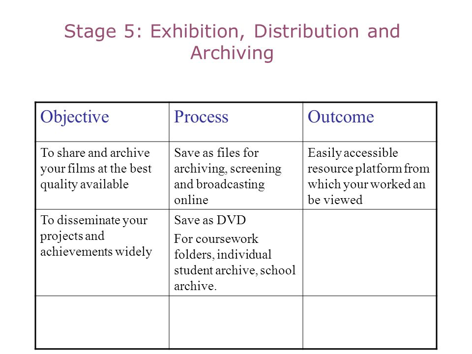 Stage 5: Exhibition, Distribution and Archiving