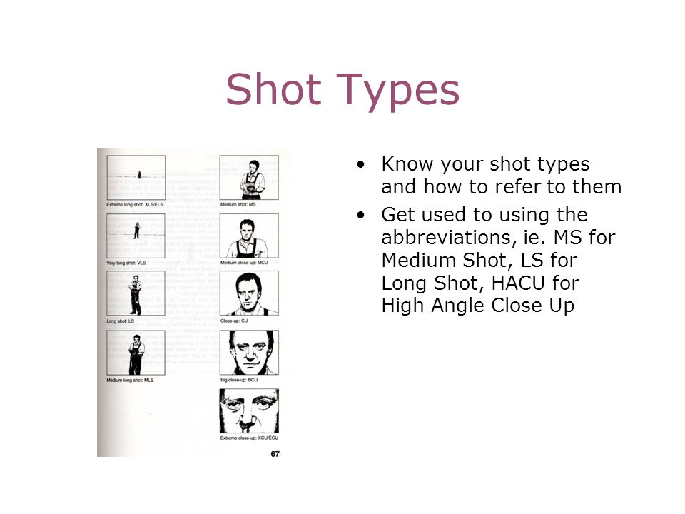 Shot Types Know your shot types and how to refer to them