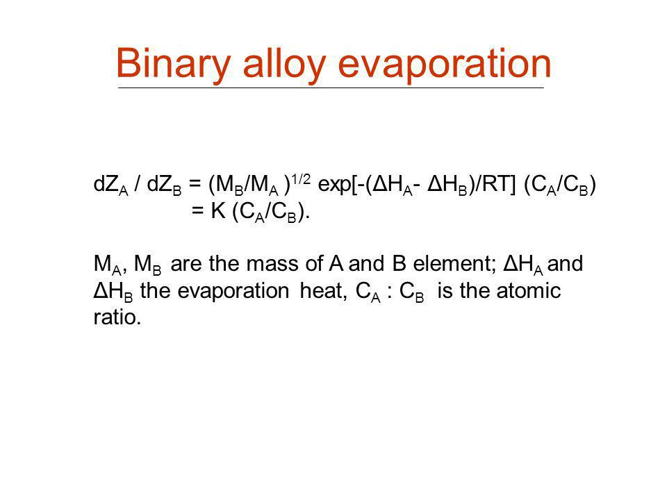 Binary alloy evaporation