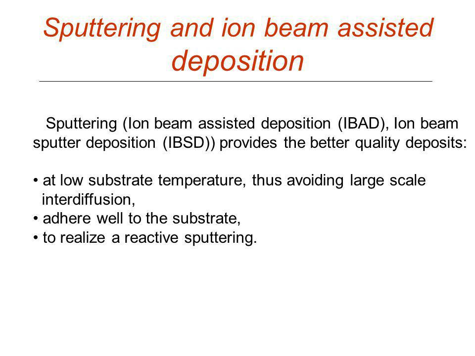 Sputtering and ion beam assisted deposition