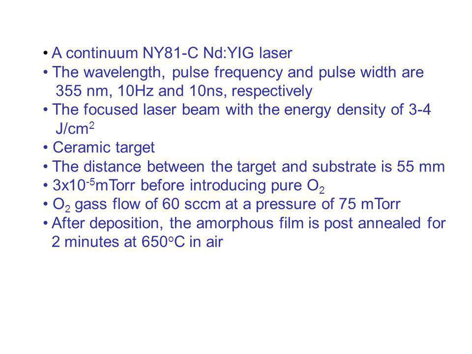 • A continuum NY81-C Nd:YIG laser