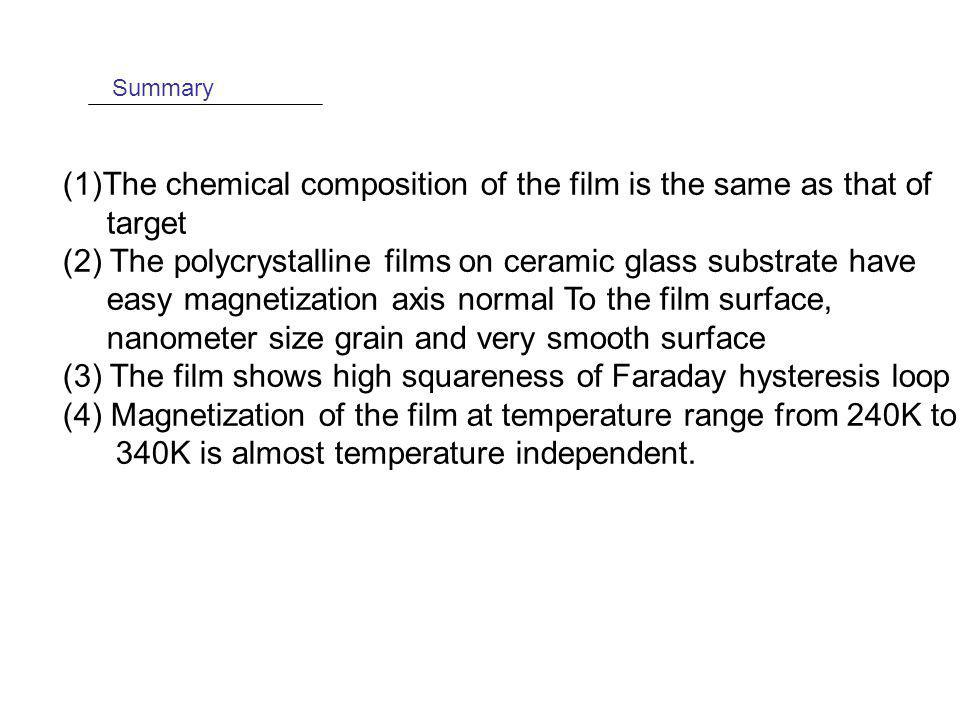 (1)The chemical composition of the film is the same as that of target