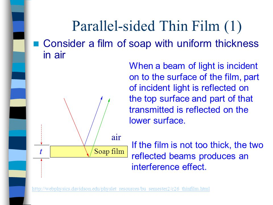 Parallel-sided Thin Film (1)