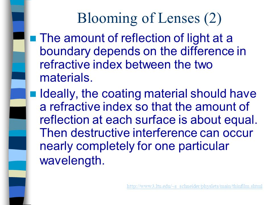 Blooming of Lenses (2) The amount of reflection of light at a boundary depends on the difference in refractive index between the two materials.
