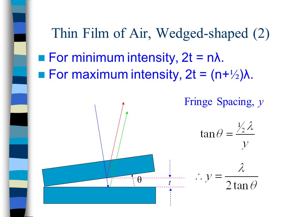 Thin Film of Air, Wedged-shaped (2)