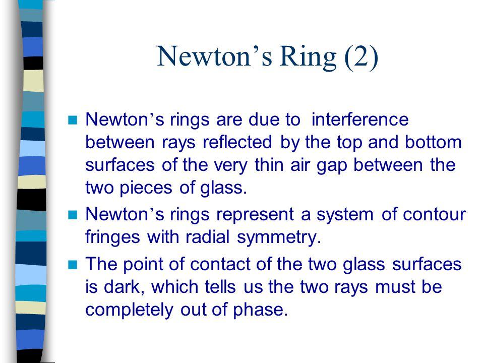 Newton's Ring (2)