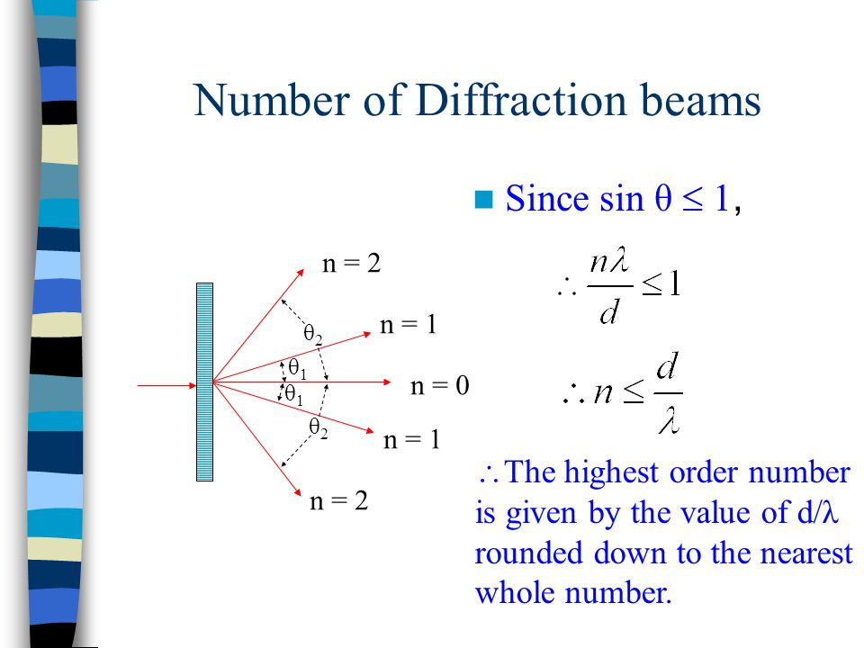 Number of Diffraction beams