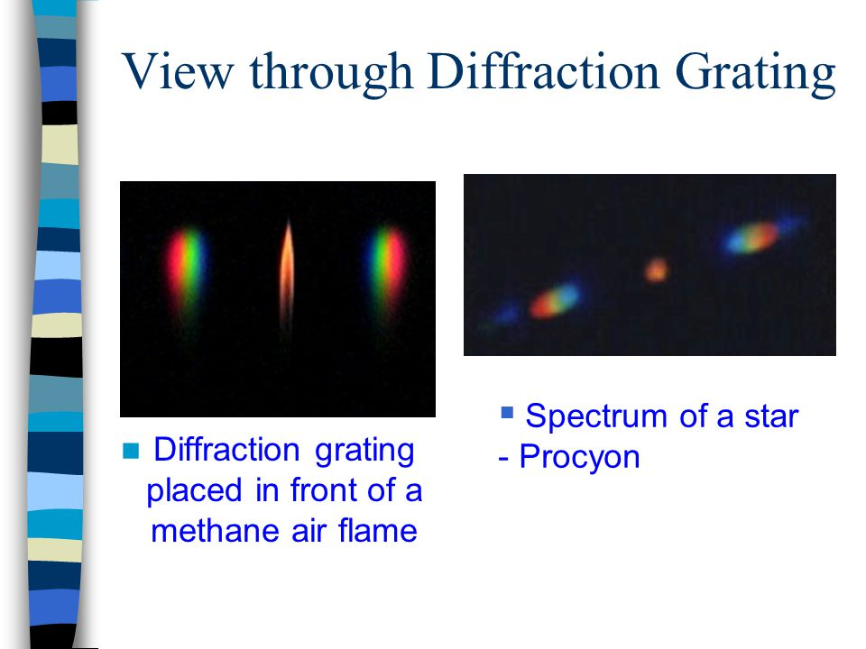 View through Diffraction Grating