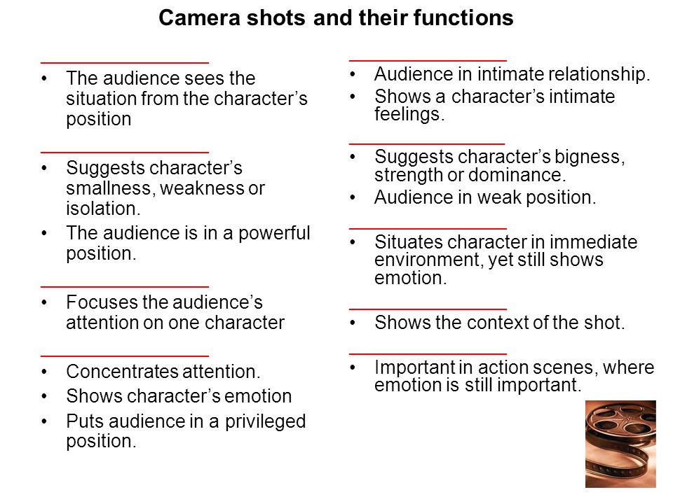 Camera shots and their functions