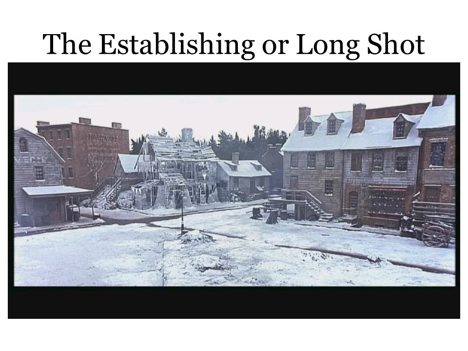 The Establishing or Long Shot