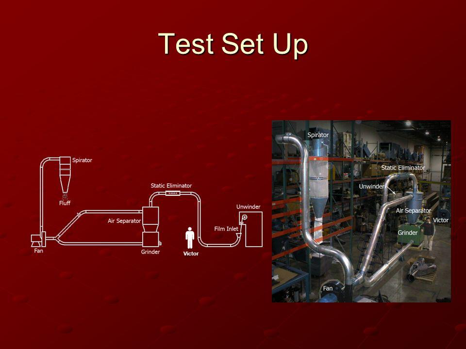 Test Set Up Victor
