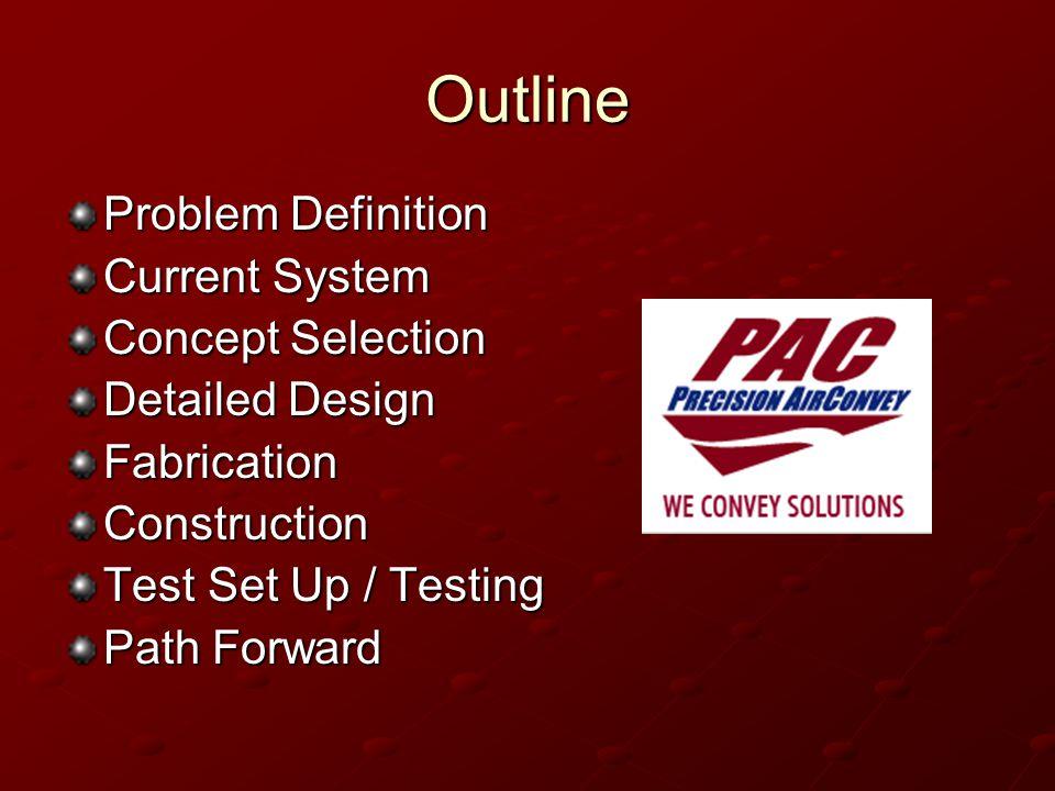 Outline Problem Definition Current System Concept Selection