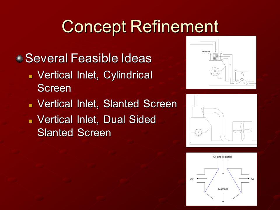 Concept Refinement Several Feasible Ideas