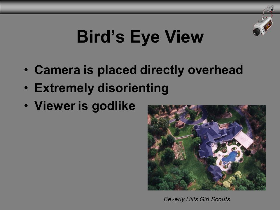 Bird's Eye View Camera is placed directly overhead