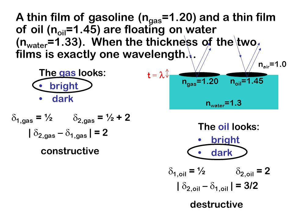 A thin film of gasoline (ngas=1. 20) and a thin film of oil (noil=1