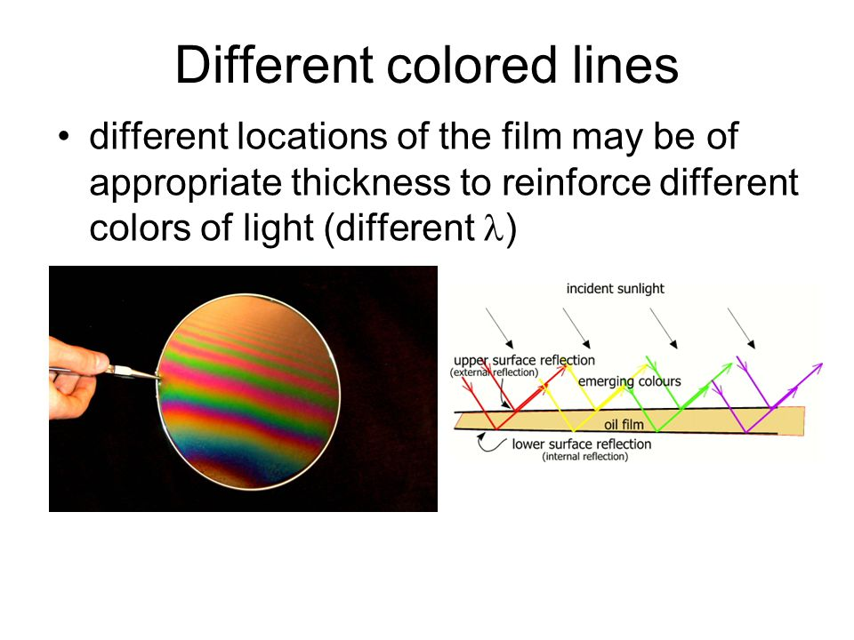 Different colored lines