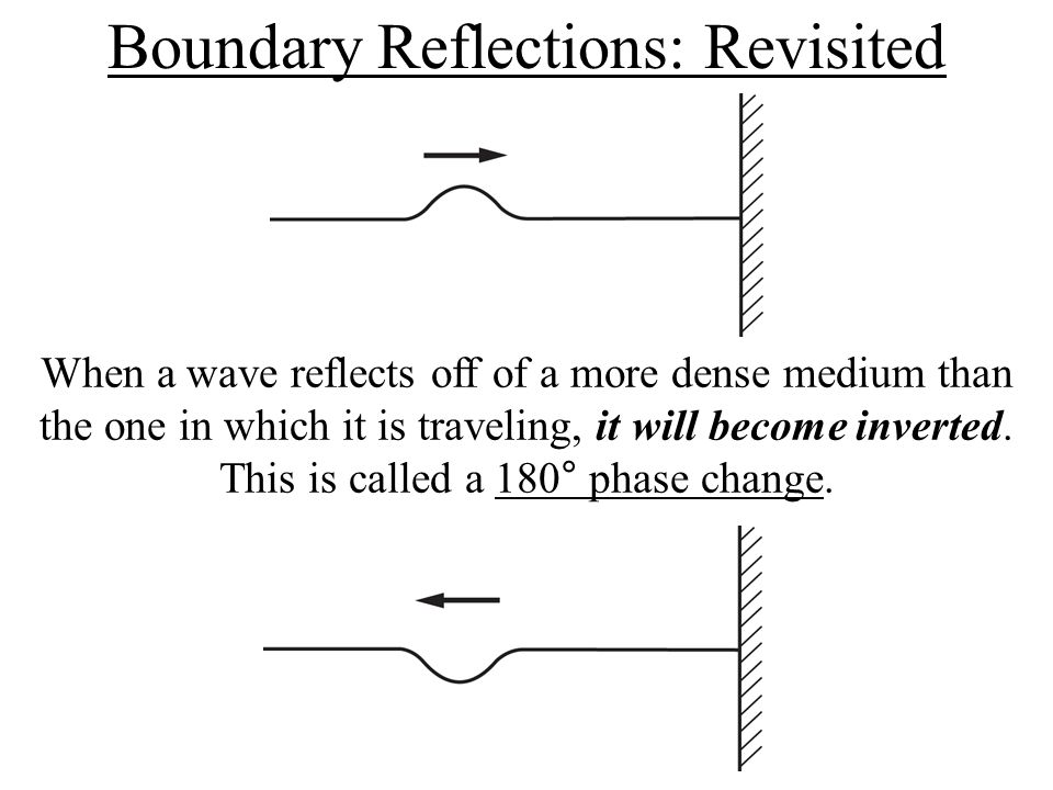 Boundary Reflections: Revisited