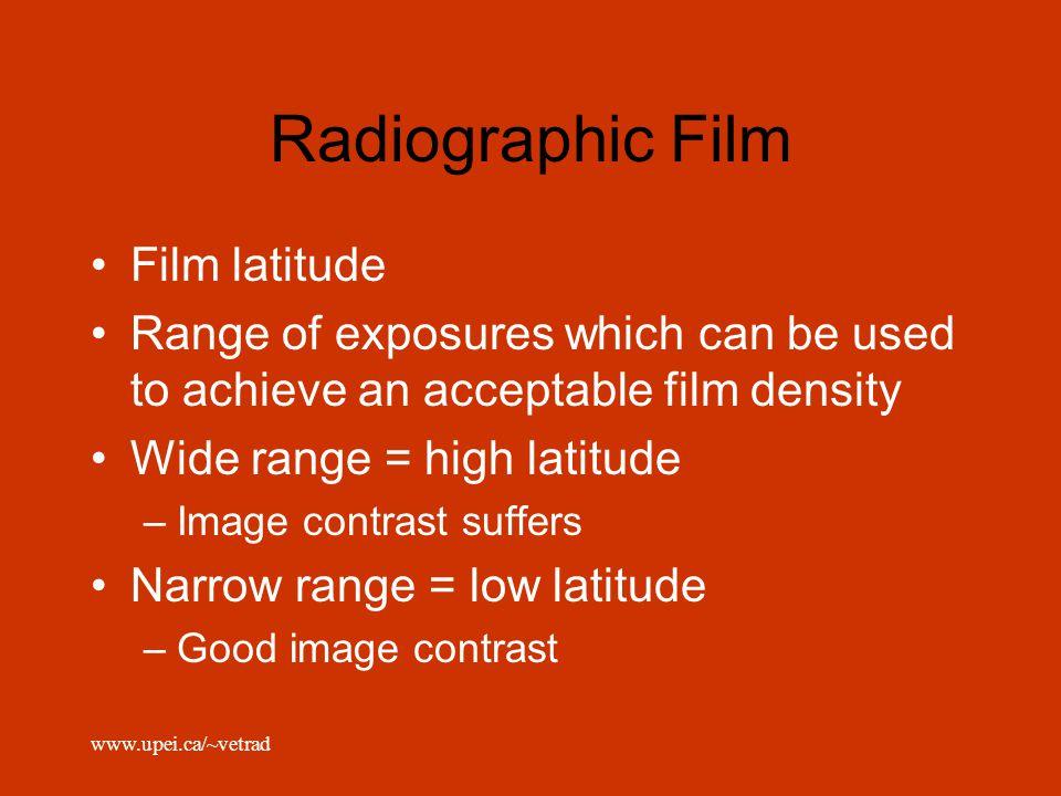Radiographic Film Film latitude