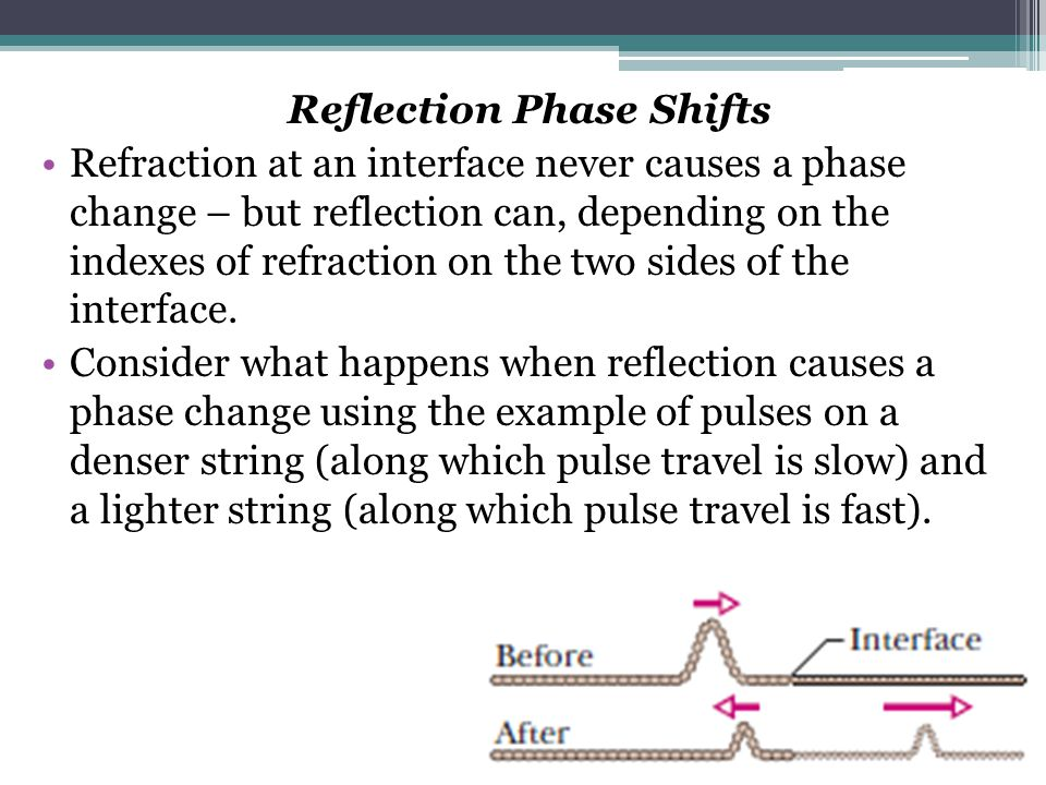 Reflection Phase Shifts