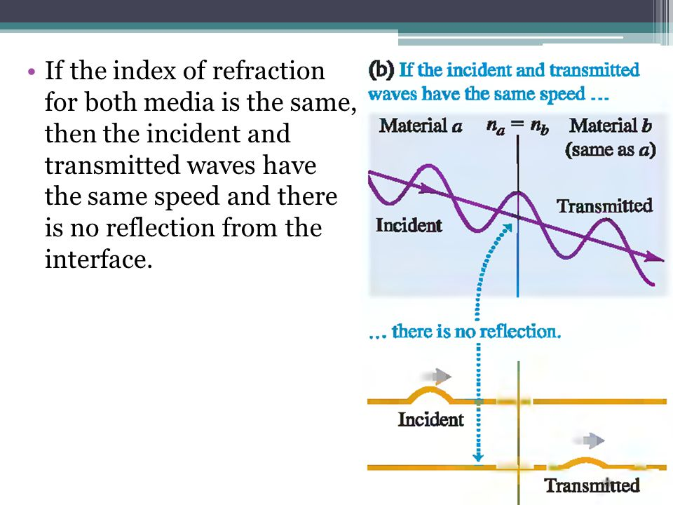If the index of refraction for both media is the same, then the incident and transmitted waves have the same speed and there is no reflection from the interface.
