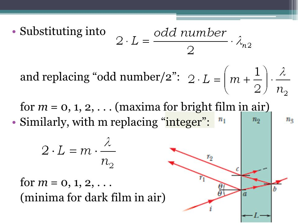 Substituting into and replacing odd number/2 : for m = 0, 1, 2, (maxima for bright film in air)