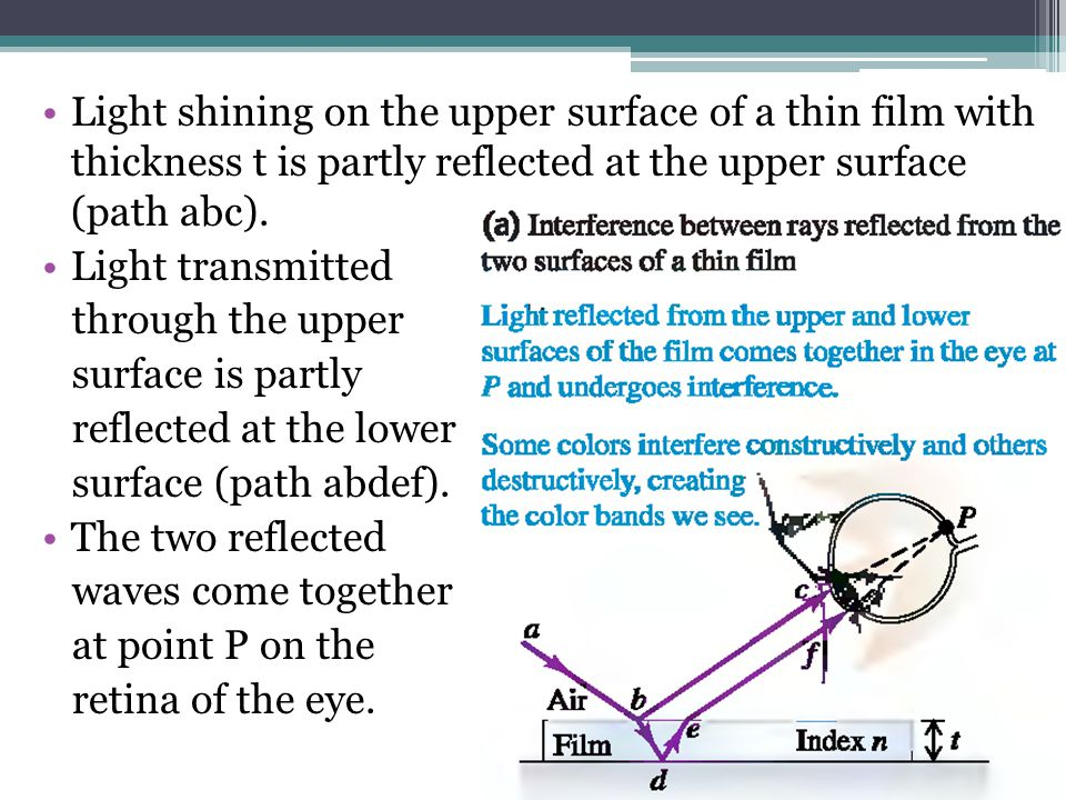 Light shining on the upper surface of a thin film with thickness t is partly reflected at the upper surface (path abc).
