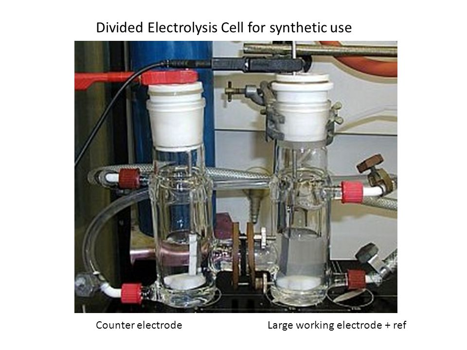 Divided Electrolysis Cell for synthetic use
