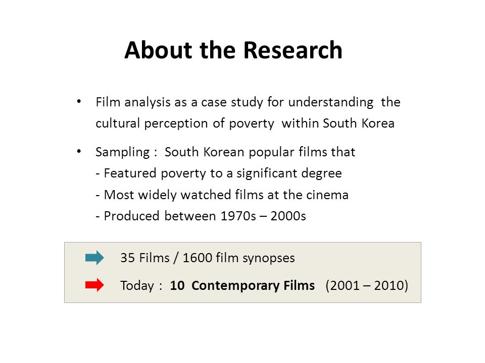 About the Research Film analysis as a case study for understanding the cultural perception of poverty within South Korea.