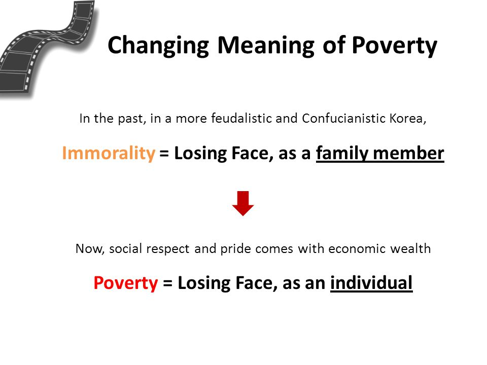 Changing Meaning of Poverty