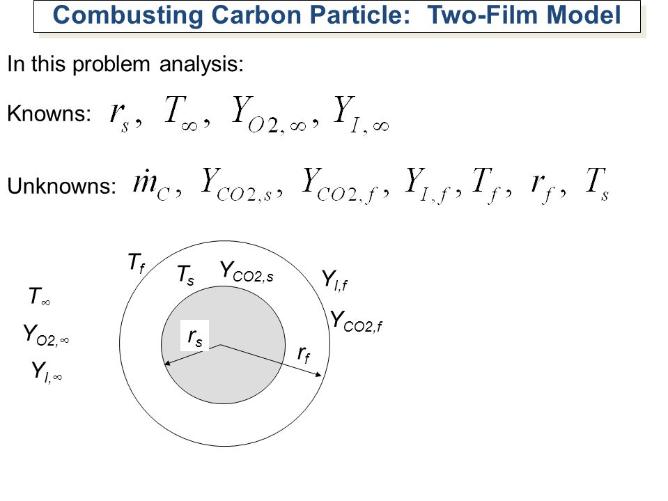 Combusting Carbon Particle: Two-Film Model