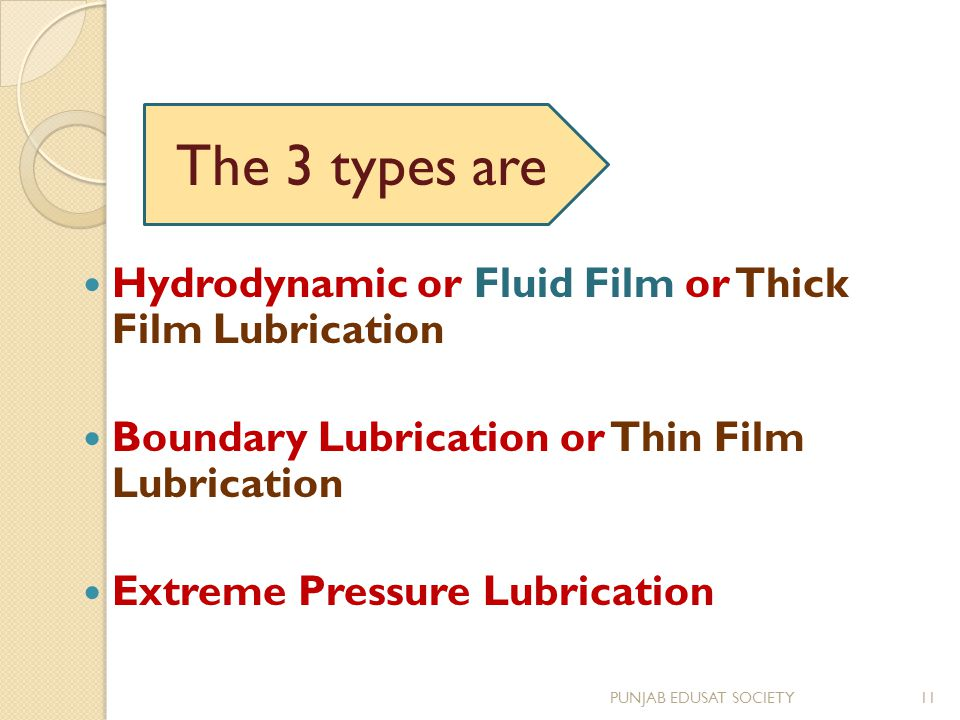 The 3 types are Hydrodynamic or Fluid Film or Thick Film Lubrication