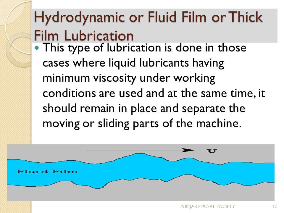 Hydrodynamic or Fluid Film or Thick Film Lubrication