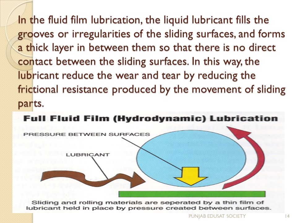 In the fluid film lubrication, the liquid lubricant fills the grooves or irregularities of the sliding surfaces, and forms a thick layer in between them so that there is no direct contact between the sliding surfaces. In this way, the lubricant reduce the wear and tear by reducing the frictional resistance produced by the movement of sliding parts.
