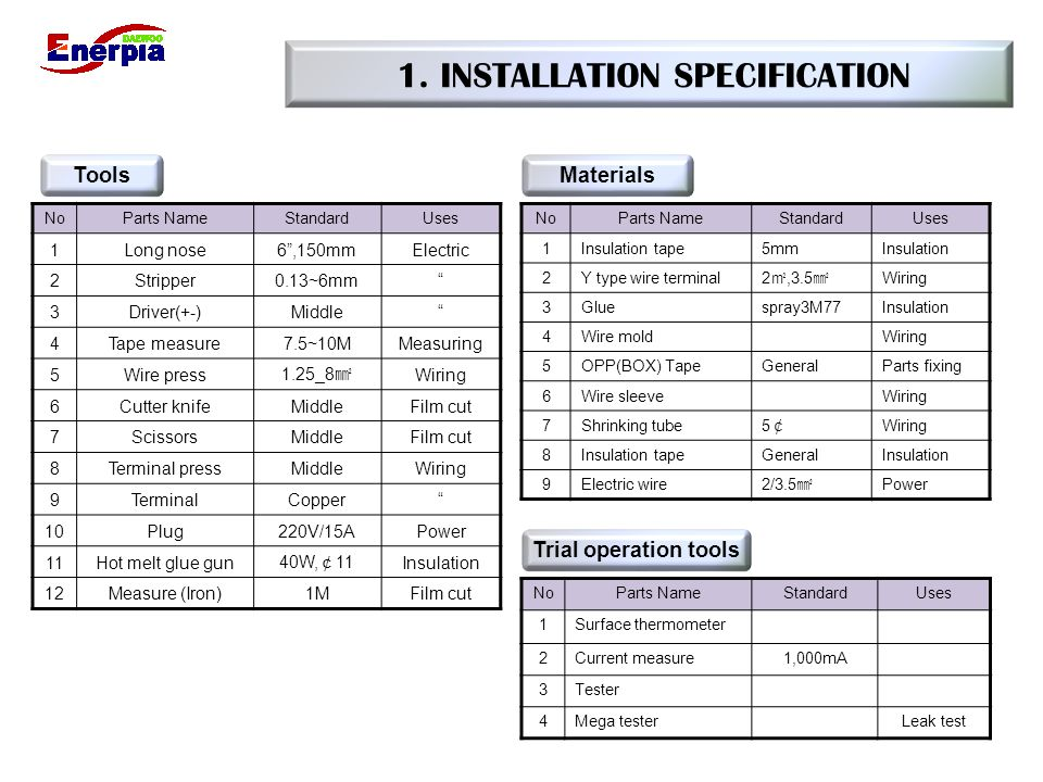 1. INSTALLATION SPECIFICATION