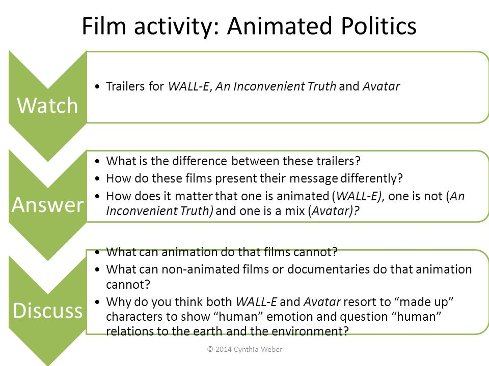 Film activity: Animated Politics