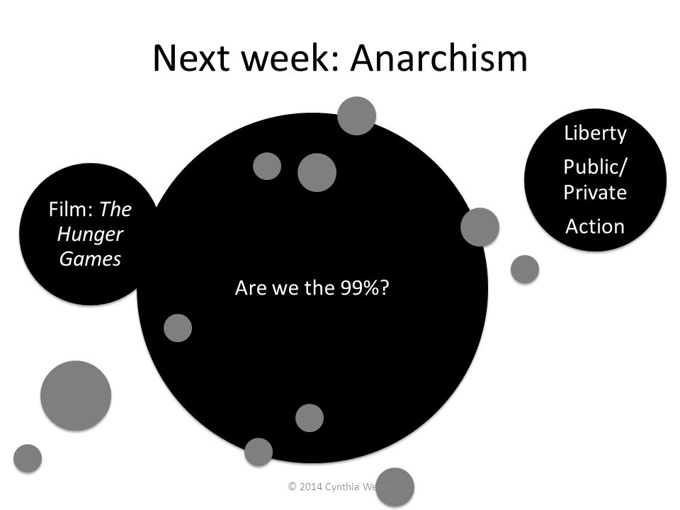 Next week: Anarchism Liberty Public/ Private Action