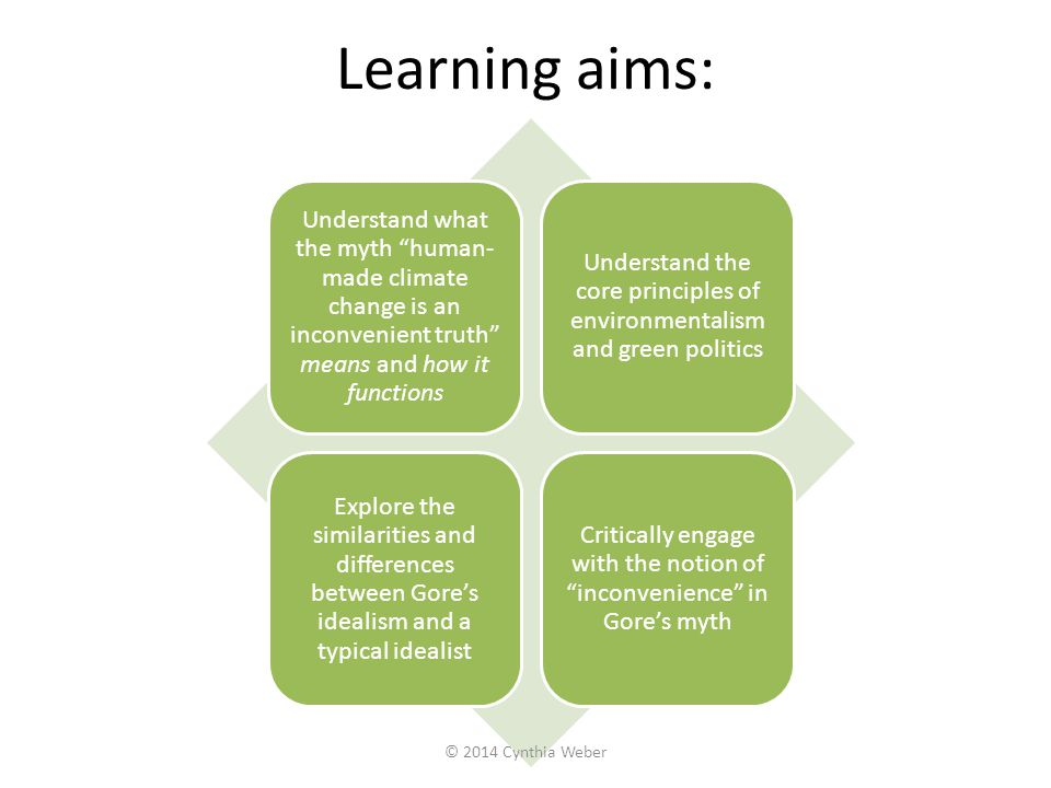 Learning aims: Understand what the myth human-made climate change is an inconvenient truth means and how it functions.